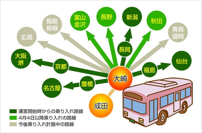 大崎駅からの高速路線バス